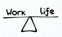 Work-life Balance for Men and Women